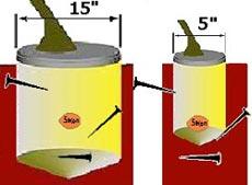 """Отличие катушке 5 и 15"""" для металлодетекторов. Сигнал от монеты перекрывается сигналом от гвоздей."""