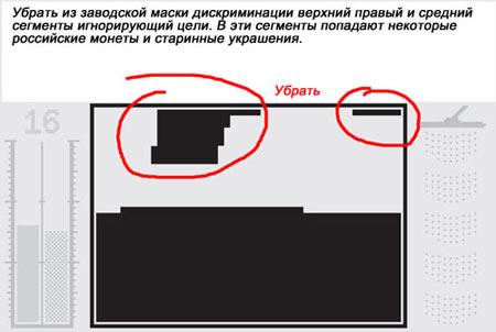 Как настроить маску дискриминации металлодетектора E-Trac. www.minelab.com.ru