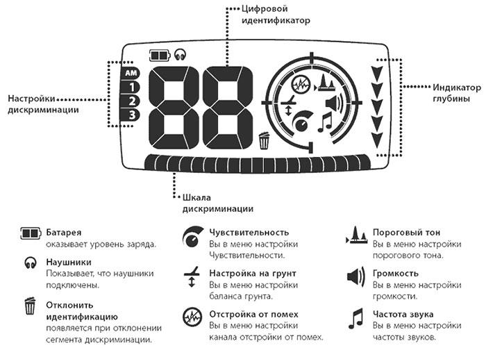 Minelab 505 инструкция
