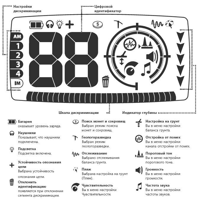 Инструкция minelab x terra 705